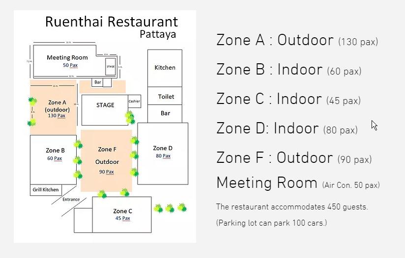 Restaurantbereiche / Sitzbereiche im Ruen Thai