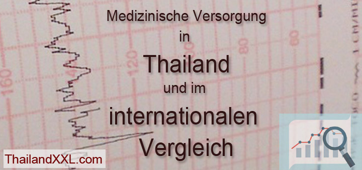 Medizinische Versorgung in Thailand und im internationalen vergleich - Thailand XXL